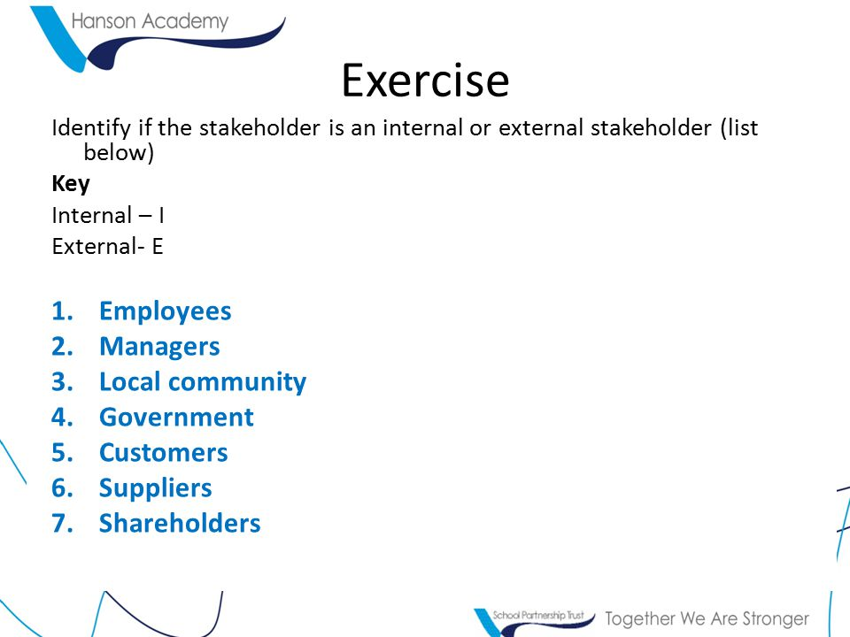 Exercise Identify if the stakeholder is an internal or external stakeholder (list below) Key Internal – I External- E 1.Employees 2.Managers 3.Local community 4.Government 5.Customers 6.Suppliers 7.Shareholders