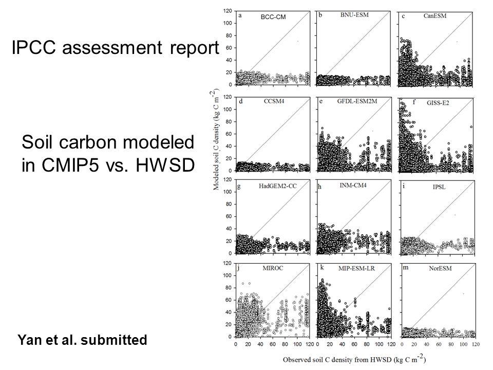 Soil carbon modeled in CMIP5 vs. HWSD Yan et al. submitted IPCC assessment report