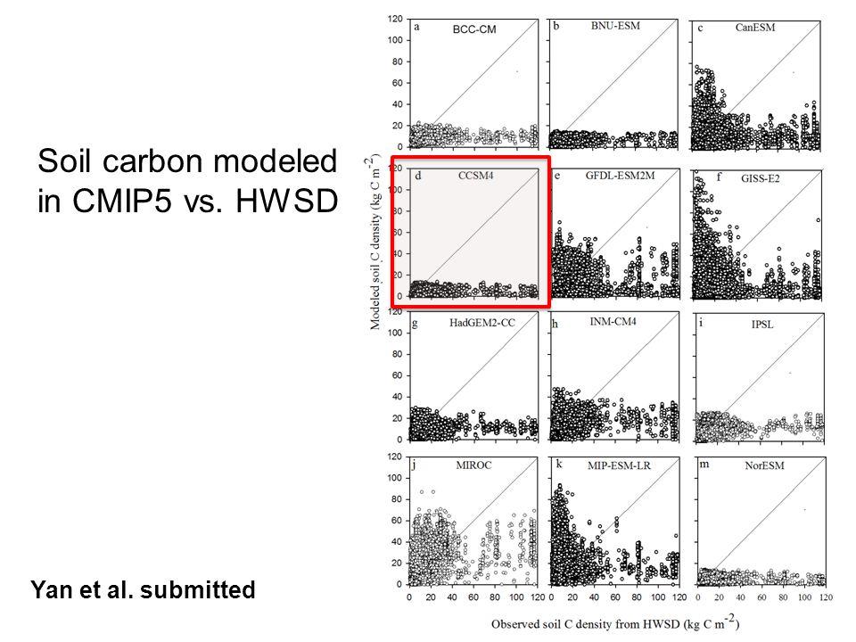 Soil carbon modeled in CMIP5 vs. HWSD Yan et al. submitted