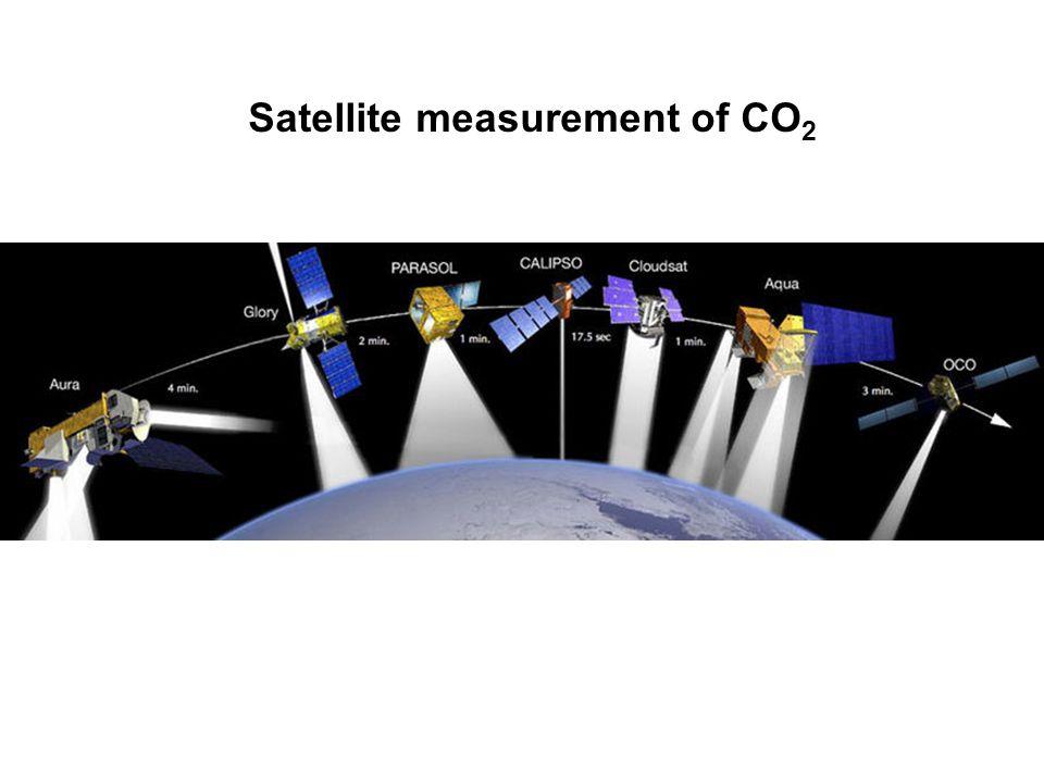Satellite measurement of CO 2