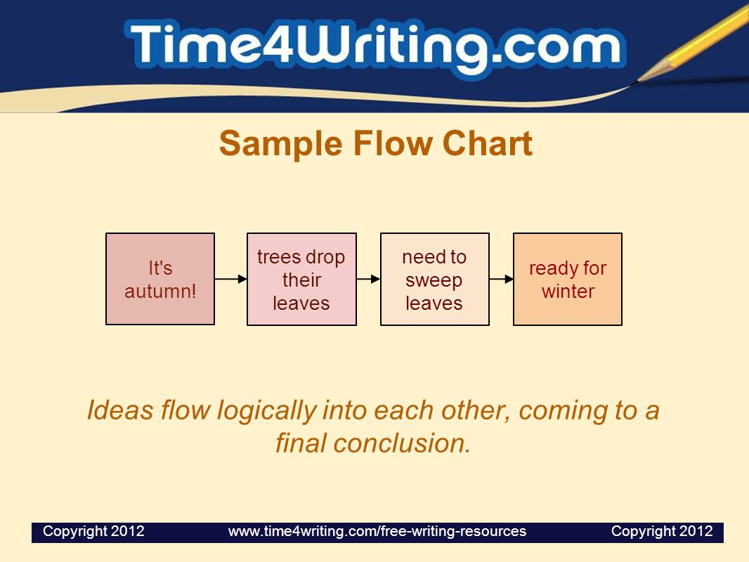 Sample Flow Chart Ideas flow logically into each other, coming to a final conclusion. It's autumn! trees drop their leaves ready for winter need to sw