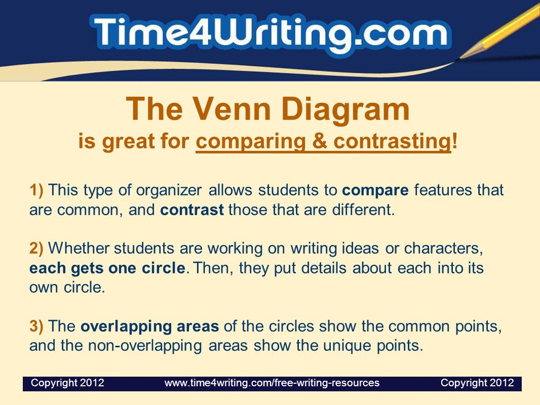 The Venn Diagram is great for comparing & contrasting.
