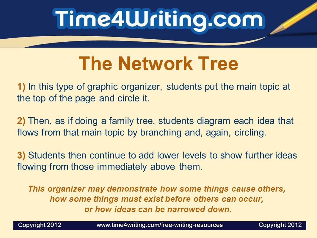 The Network Tree 1) In this type of graphic organizer, students put the main topic at the top of the page and circle it.