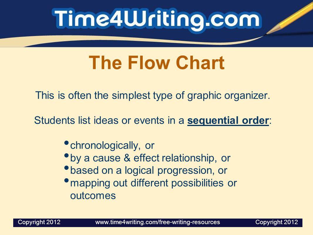 The Flow Chart This is often the simplest type of graphic organizer.