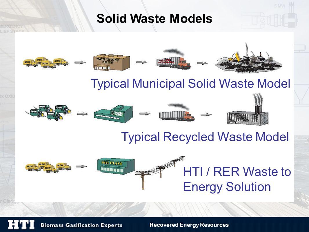 HTI/RER Solid Waste Solution