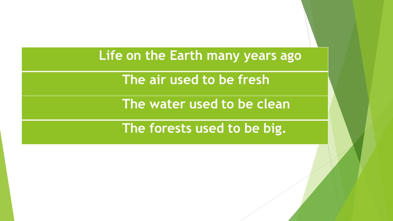 Life on the Earth many years ago The air used to be fresh The water used to be clean The forests used to be big.
