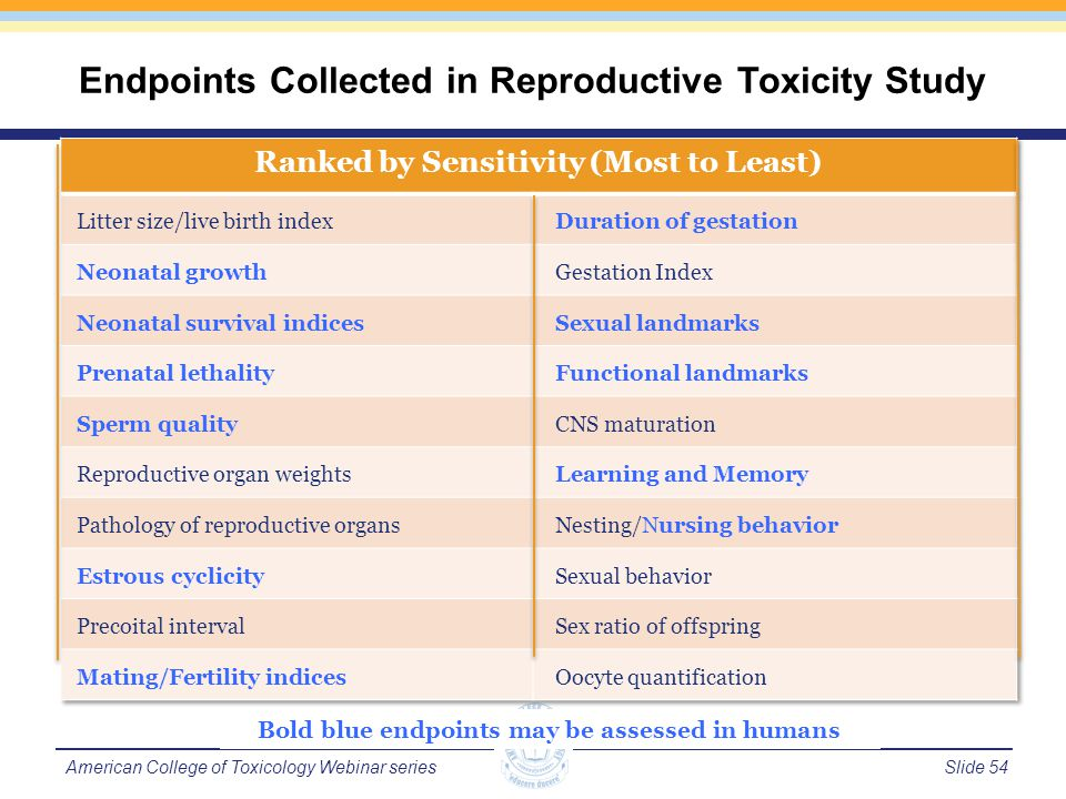 Slide 55American College of Toxicology Webinar series Stable indices and are frequently the most sensitive indicators of reproductive toxicity Very important to examine litters ASAP after birth to assess stillbirths and prevent cannibalism Decrement of ≥1.5 pups per litter from control values is usually an indication of reproductive toxicity Decrease in LS with no decrease in fertility or PI-loss, is consistent with a dominant lethal mutation effect Viable Litter Size and Live Birth Index Litter Size (LS) # of pups born (live + dead) # of dams delivered Live Litter Index Total viable pups at birth # total pups born x 100 = =