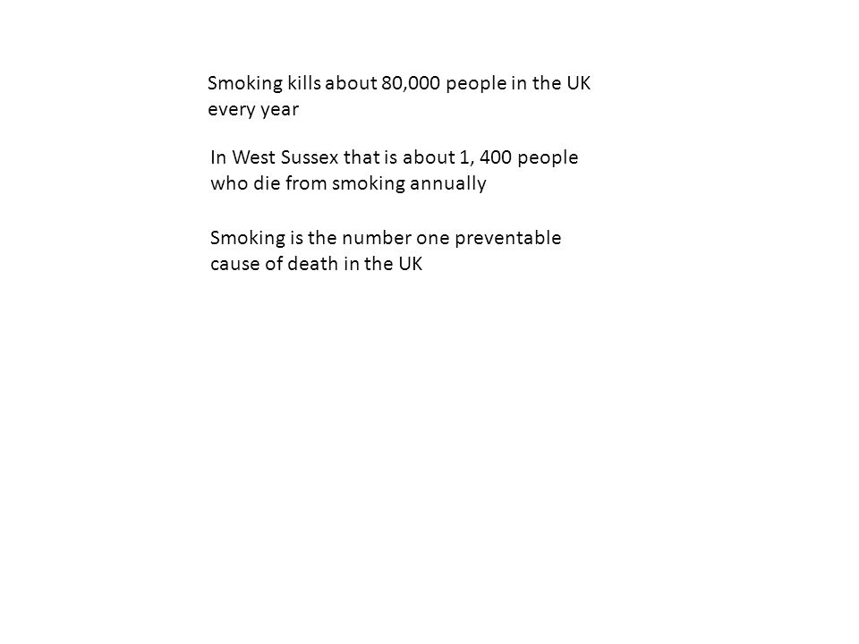 Smoking kills about 80,000 people in the UK every year In West Sussex that is about 1, 400 people who die from smoking annually Smoking is the number one preventable cause of death in the UK