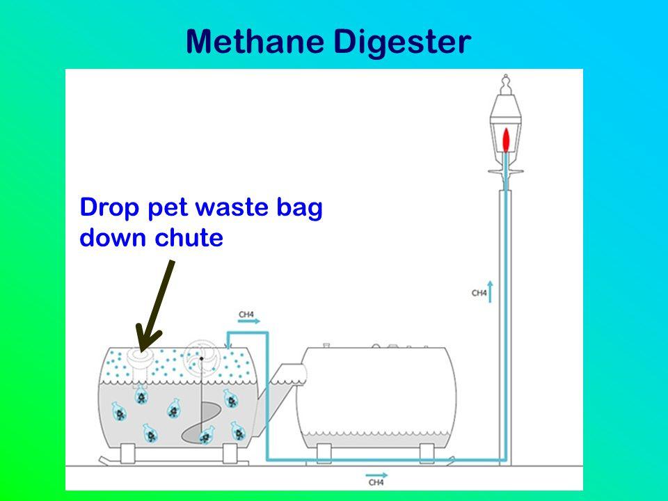 Drop pet waste bag down chute