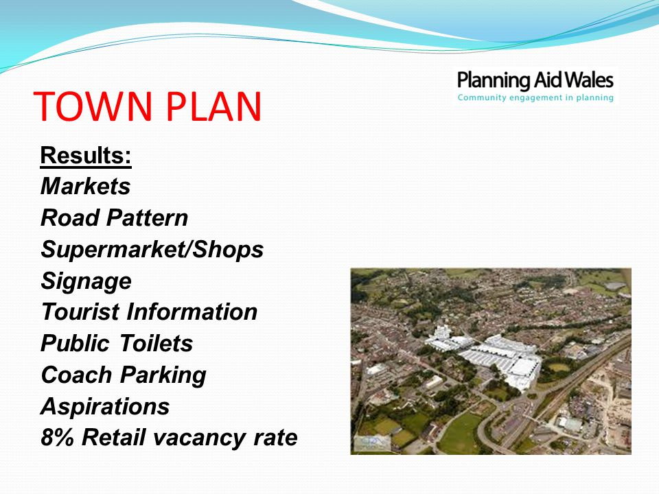 TOWN PLAN Results: Markets Road Pattern Supermarket/Shops Signage Tourist Information Public Toilets Coach Parking Aspirations 8% Retail vacancy rate