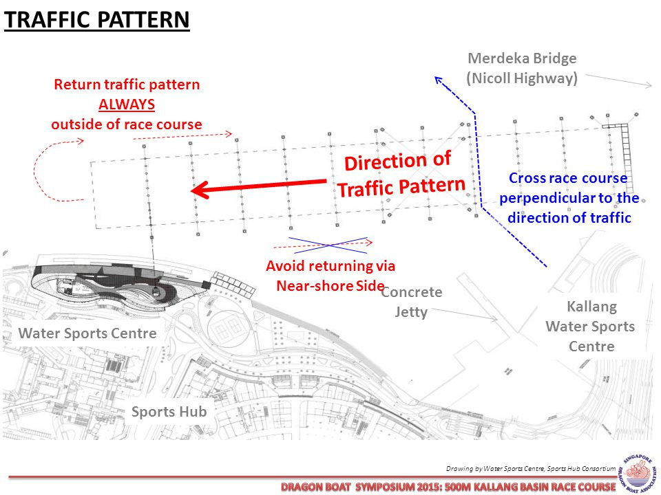 TRAFFIC PATTERN Direction of Traffic Pattern Return traffic pattern ALWAYS outside of race course Cross race course perpendicular to the direction of traffic Drawing by Water Sports Centre, Sports Hub Consortium Sports Hub Water Sports Centre Kallang Water Sports Centre Concrete Jetty Merdeka Bridge (Nicoll Highway) Avoid returning via Near-shore Side