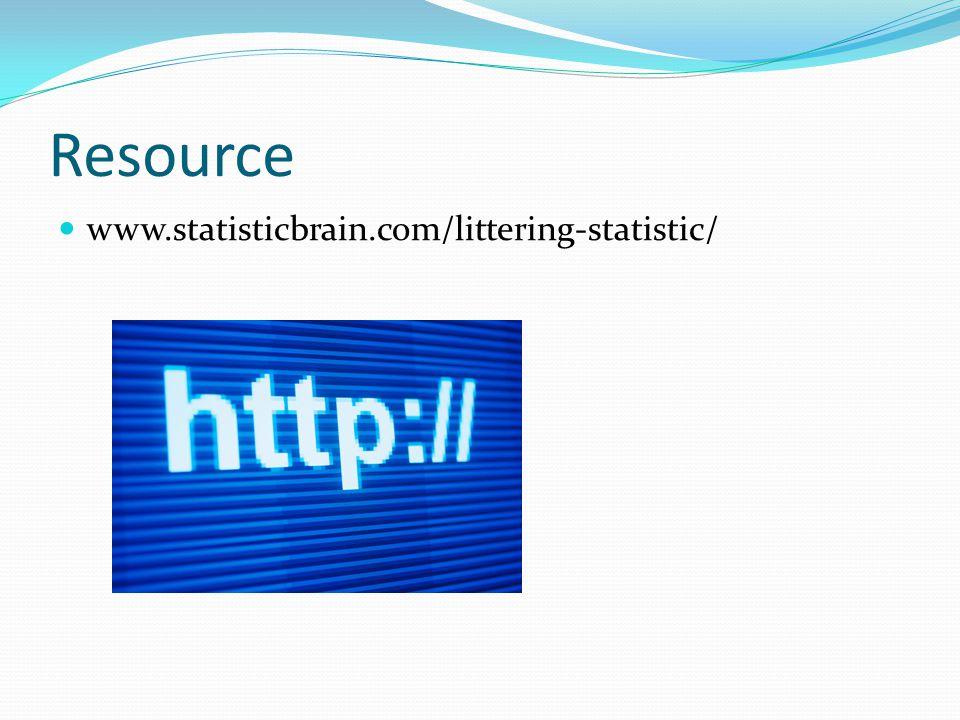 Resource www.statisticbrain.com/littering-statistic/