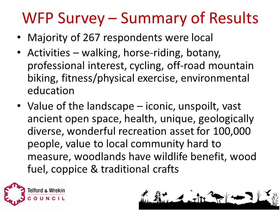 WFP Survey – Summary of Results Majority of 267 respondents were local Activities – walking, horse-riding, botany, professional interest, cycling, off