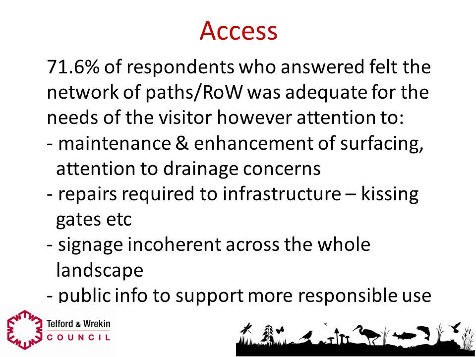 Access 71.6% of respondents who answered felt the network of paths/RoW was adequate for the needs of the visitor however attention to: - maintenance &