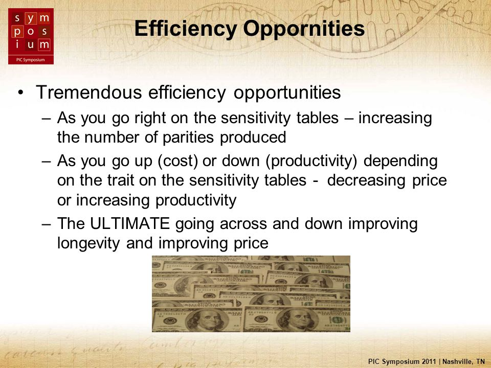 PIC Symposium 2011 | Nashville, TN Efficiency Oppornities Tremendous efficiency opportunities –As you go right on the sensitivity tables – increasing the number of parities produced –As you go up (cost) or down (productivity) depending on the trait on the sensitivity tables - decreasing price or increasing productivity –The ULTIMATE going across and down improving longevity and improving price