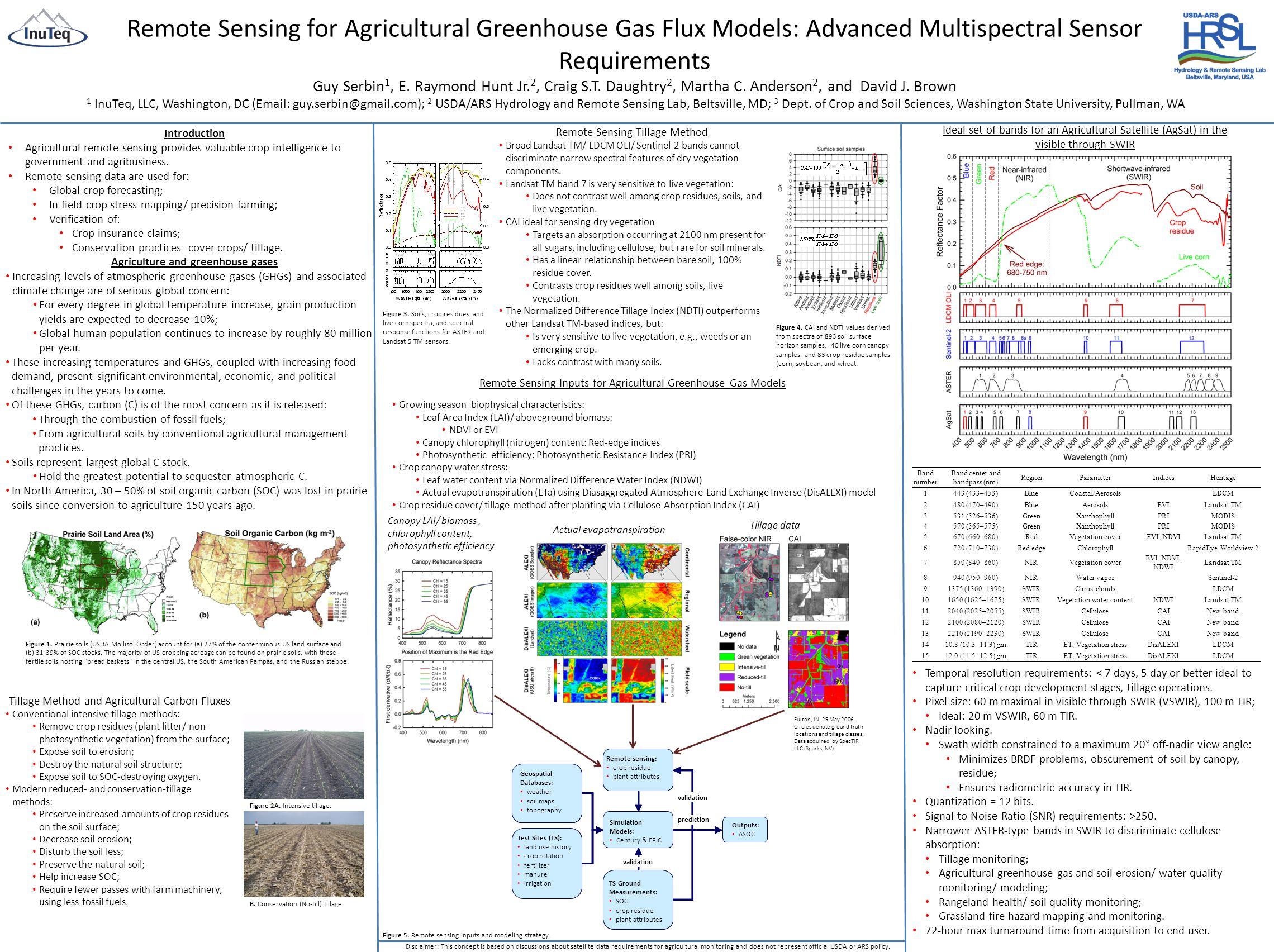Remote Sensing for Agricultural Greenhouse Gas Flux Models: Advanced Multispectral Sensor Requirements Guy Serbin 1, E.