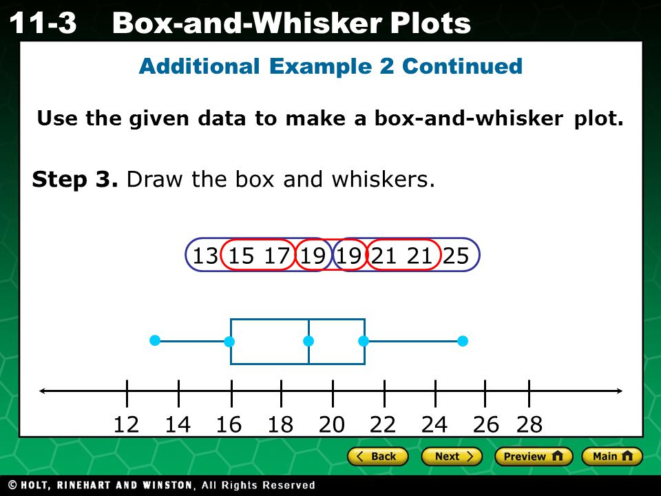 Holt CA Course 1 11-3Box-and-Whisker Plots Use the given data to make a box-and-whisker plot.
