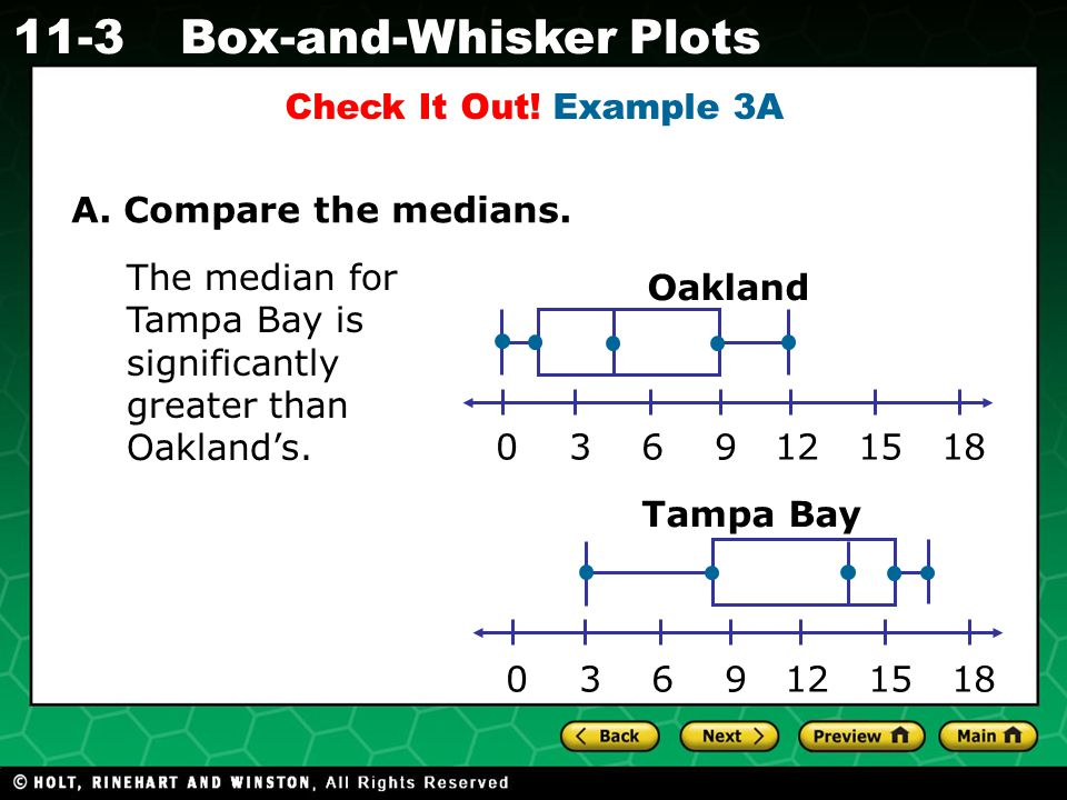 Holt CA Course 1 11-3Box-and-Whisker Plots A. Compare the medians.