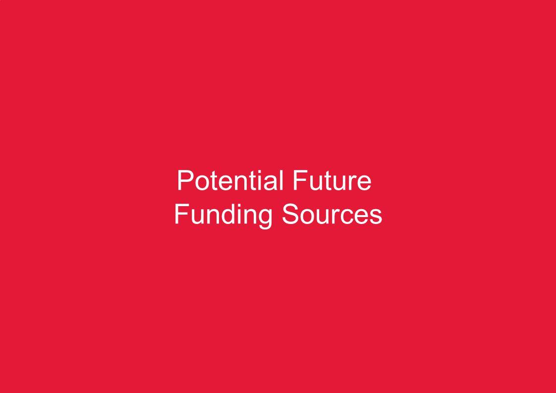 KZN Pre-COP17 Summit – Climate Change Finance14 Potential Future Funding Sources