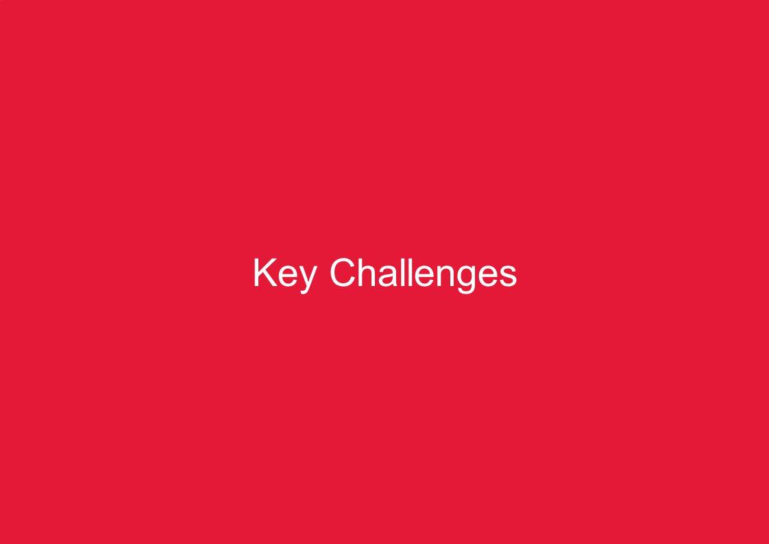 KZN Pre-COP17 Summit – Climate Change Finance16 Key Challenges