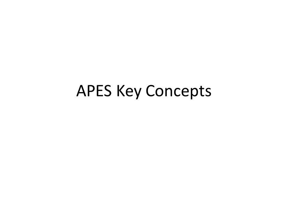 APES Key Concepts