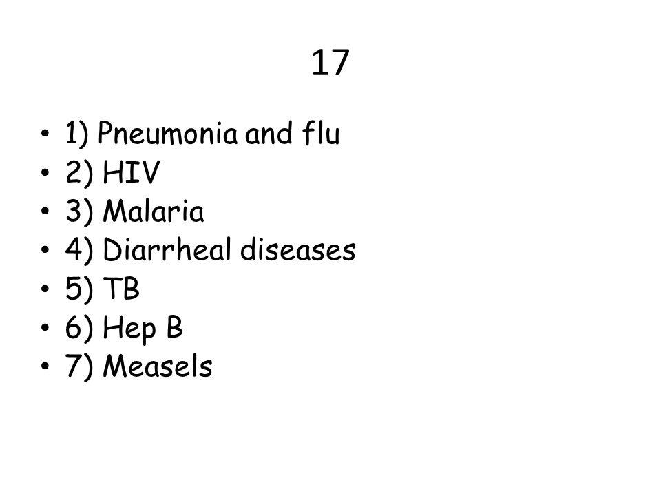 17 1) Pneumonia and flu 2) HIV 3) Malaria 4) Diarrheal diseases 5) TB 6) Hep B 7) Measels