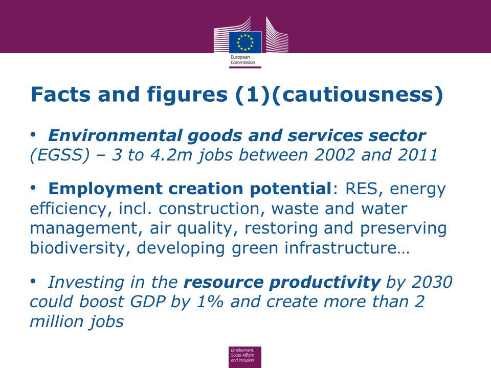 Facts and figures (1)(cautiousness) Environmental goods and services sector (EGSS) – 3 to 4.2m jobs between 2002 and 2011 Employment creation potentia