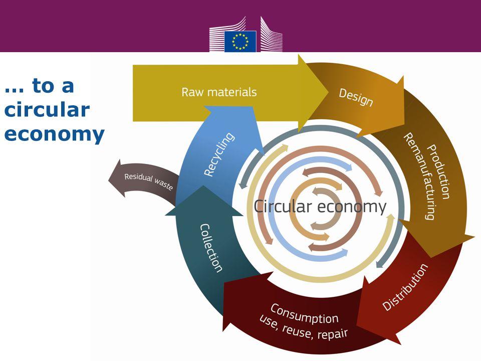… to a circular economy