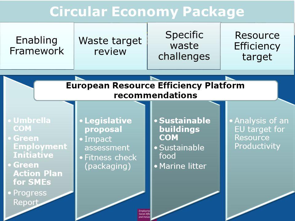 European Resource Efficiency Platform recommendations