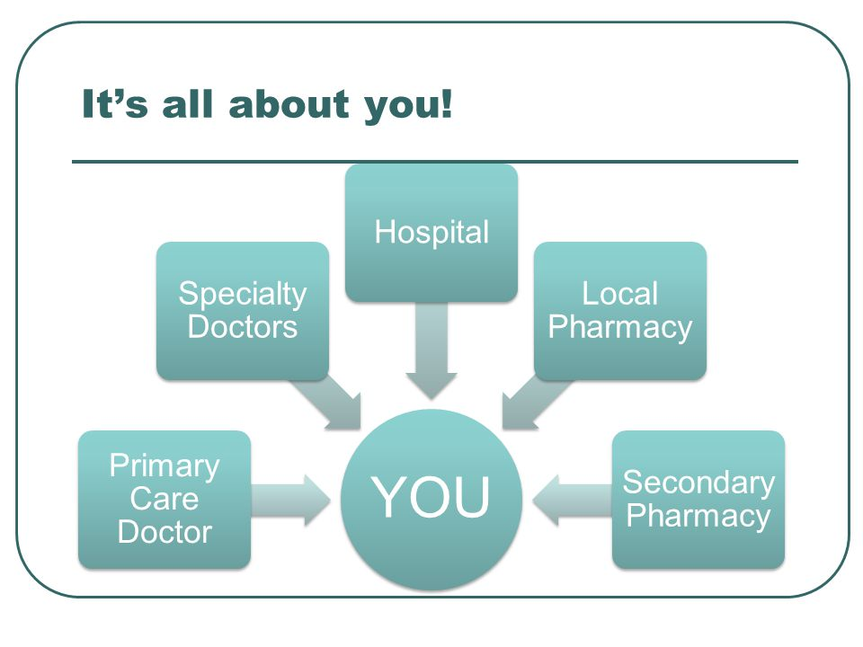 It's all about you! YOU Primary Care Doctor Specialty Doctors Hospital Local Pharmacy Secondary Pharmacy