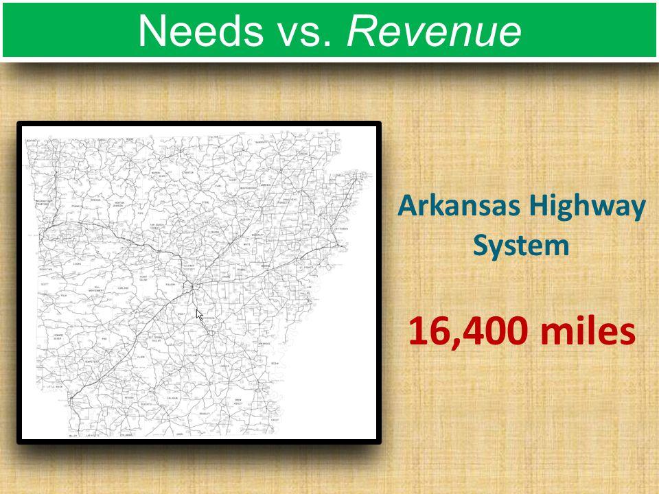 Needs vs. Revenue Arkansas Highway System 16,400 miles