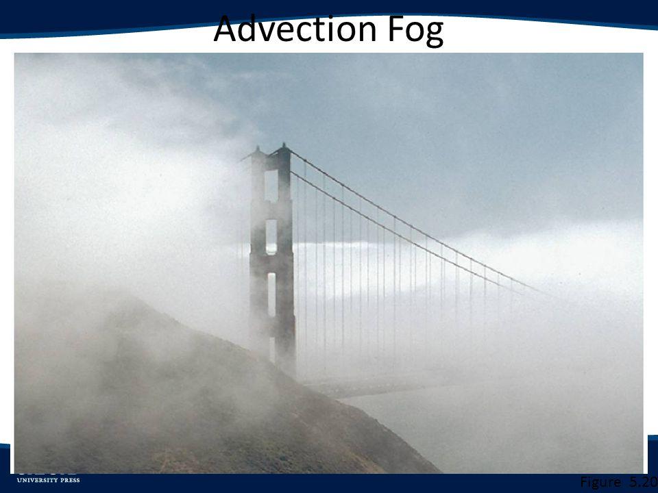 Advection Fog Figure 5.20