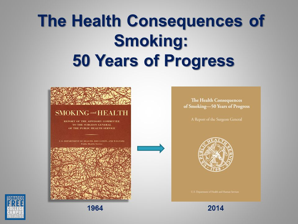 The Health Consequences of Smoking: 50 Years of Progress 19642014