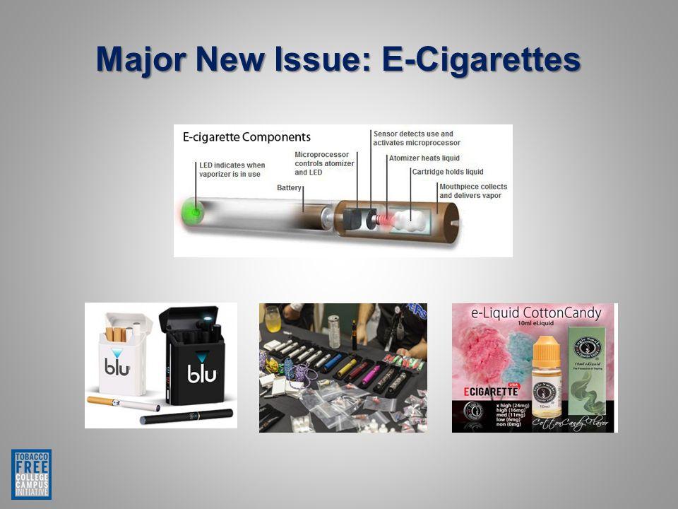 Major New Issue: E-Cigarettes
