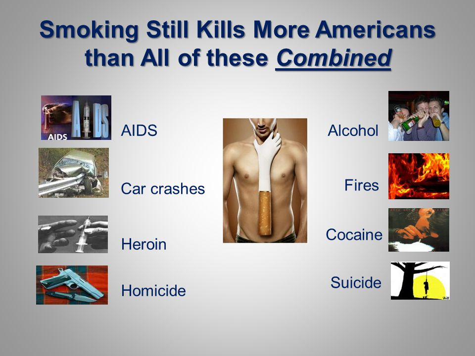 Smoking Still Kills More Americans than All of these Combined AIDS Car crashes Heroin Homicide Alcohol Fires Cocaine Suicide