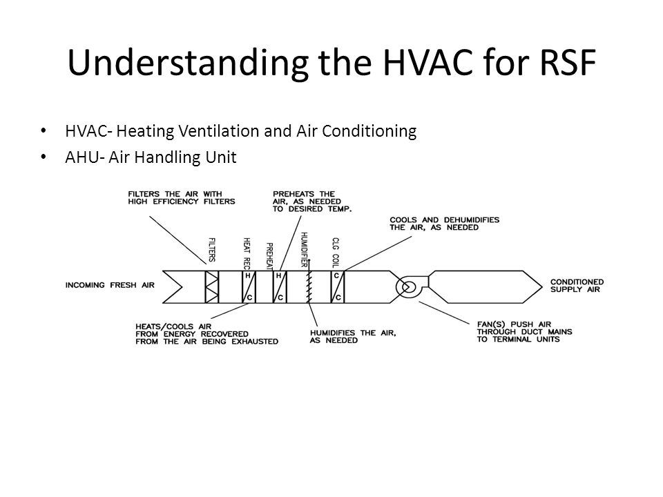 Understanding the HVAC for RSF HVAC- Heating Ventilation and Air Conditioning AHU- Air Handling Unit
