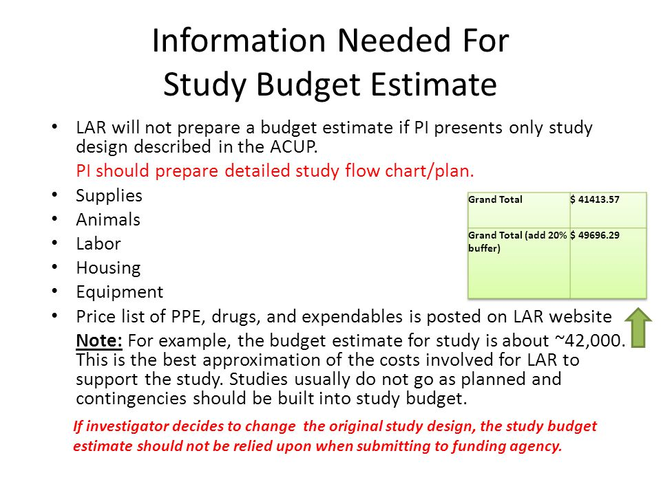 Information Needed For Study Budget Estimate LAR will not prepare a budget estimate if PI presents only study design described in the ACUP.