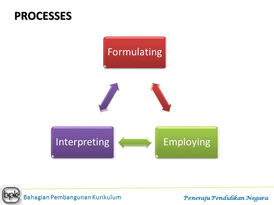 PROCESSES FormulatingEmployingInterpreting Bahagian Pembangunan Kurikulum Peneraju Pendidikan Negara