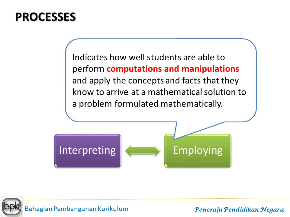 PROCESSES FormulatingEmployingInterpreting Indicates how well students are able to perform computations and manipulations and apply the concepts and f