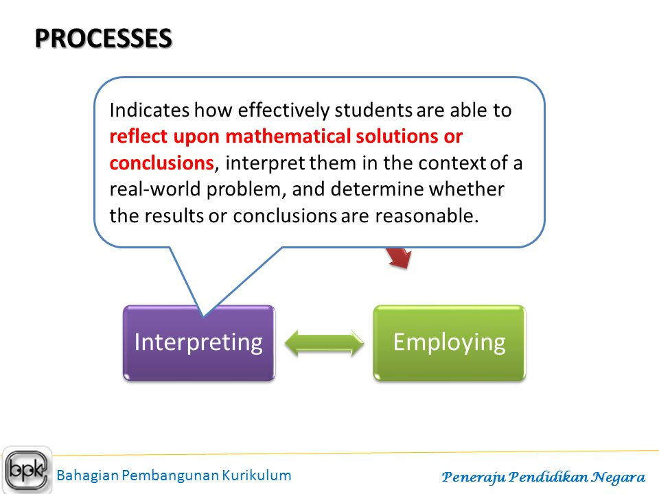 PROCESSES FormulatingEmployingInterpreting Indicates how effectively students are able to reflect upon mathematical solutions or conclusions, interpre