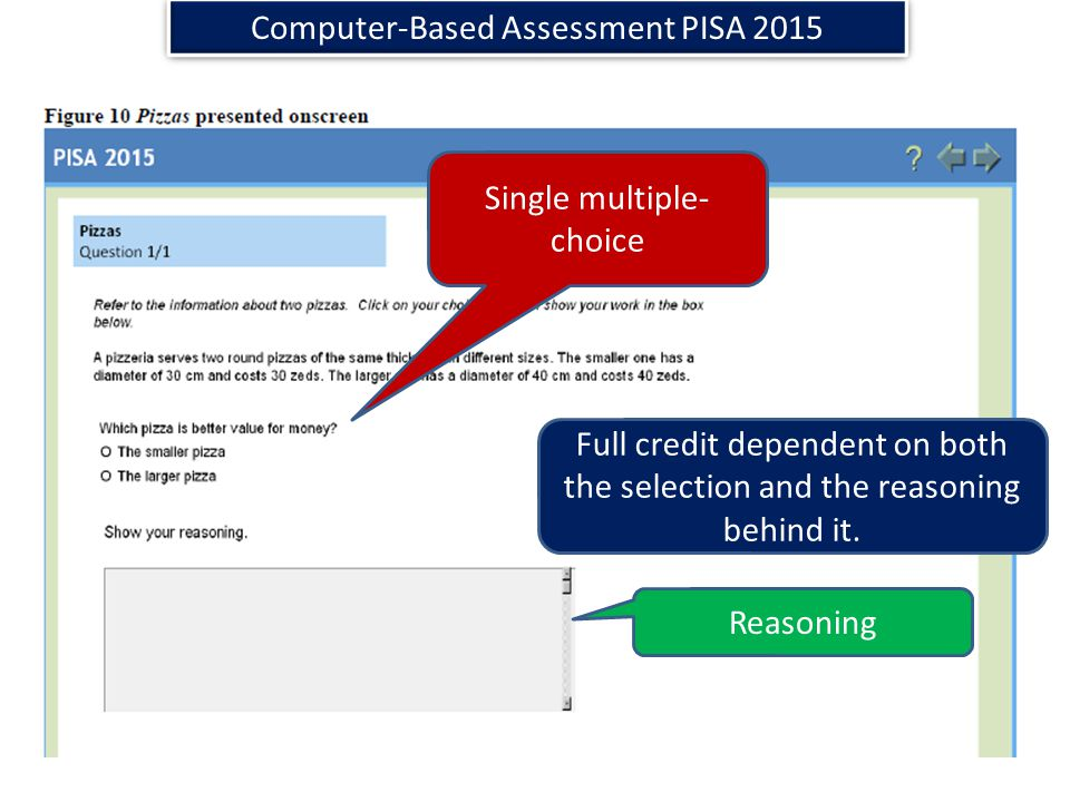 Computer-Based Assessment PISA 2015 Single multiple- choice Reasoning Full credit dependent on both the selection and the reasoning behind it.