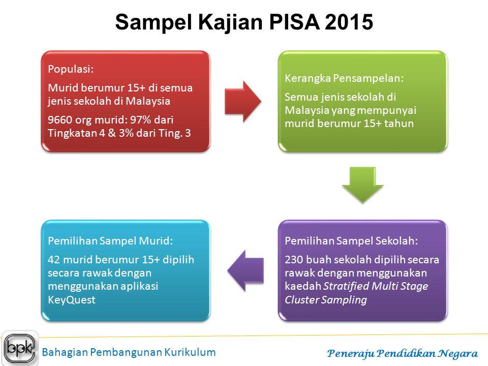 Sampel Kajian PISA 2015 Populasi: Murid berumur 15+ di semua jenis sekolah di Malaysia 9660 org murid: 97% dari Tingkatan 4 & 3% dari Ting. 3 Kerangka