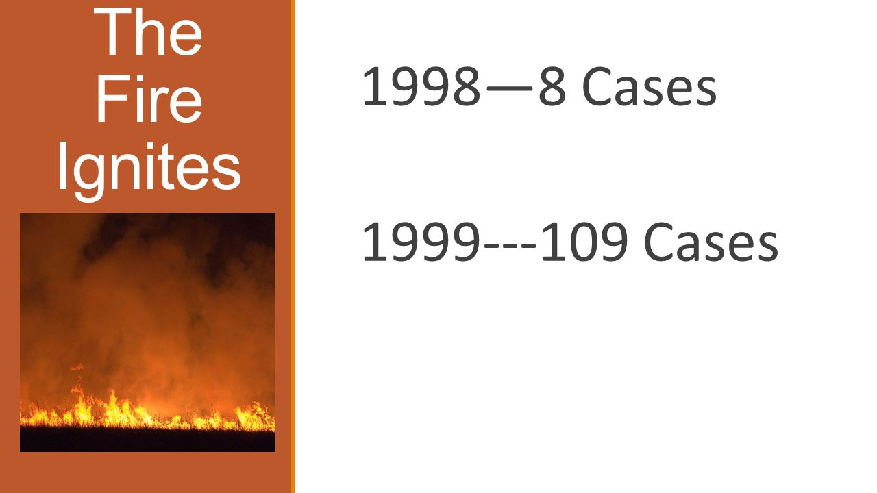 The Fire Ignites 1998—8 Cases 1999---109 Cases