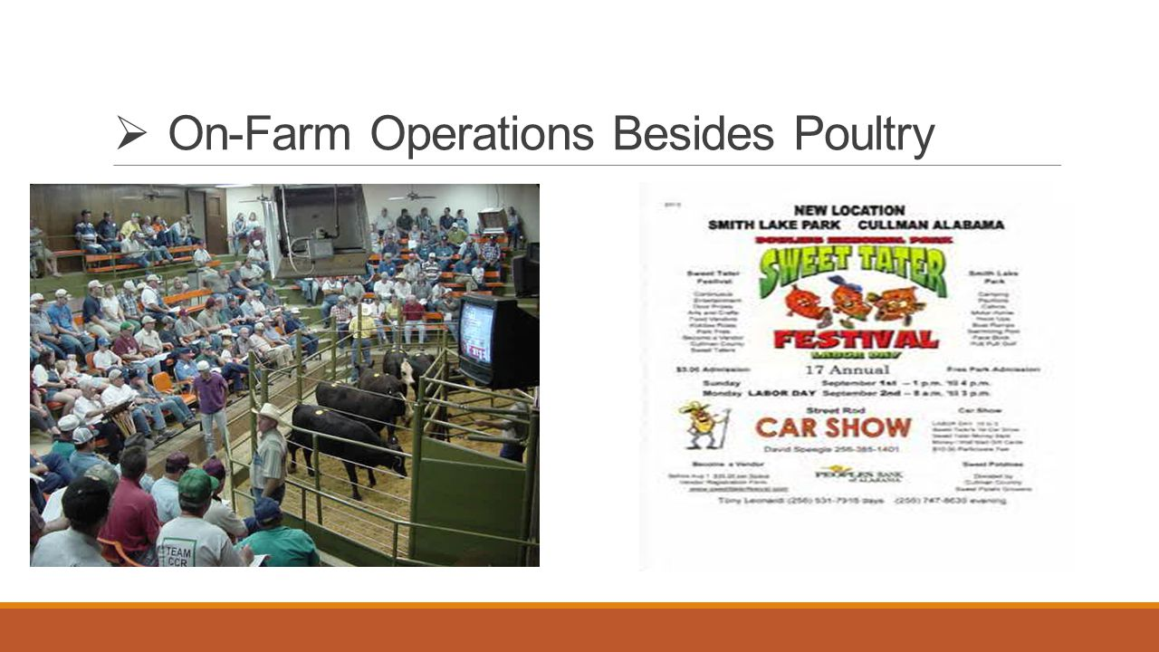  On-Farm Operations Besides Poultry