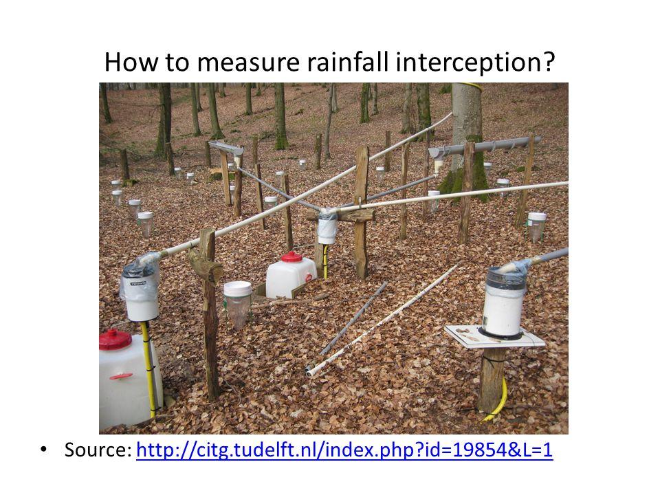 How to measure rainfall interception.