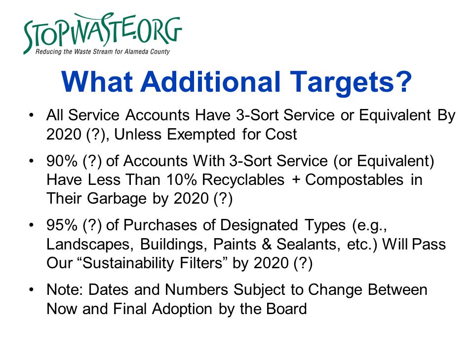 What Additional Targets.