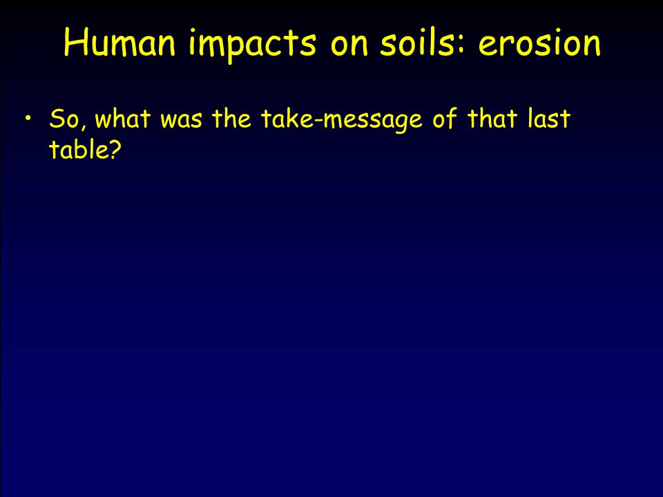 Human impacts on soils: erosion So, what was the take-message of that last table?