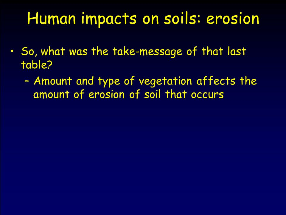 Human impacts on soils: erosion So, what was the take-message of that last table? –Amount and type of vegetation affects the amount of erosion of soil