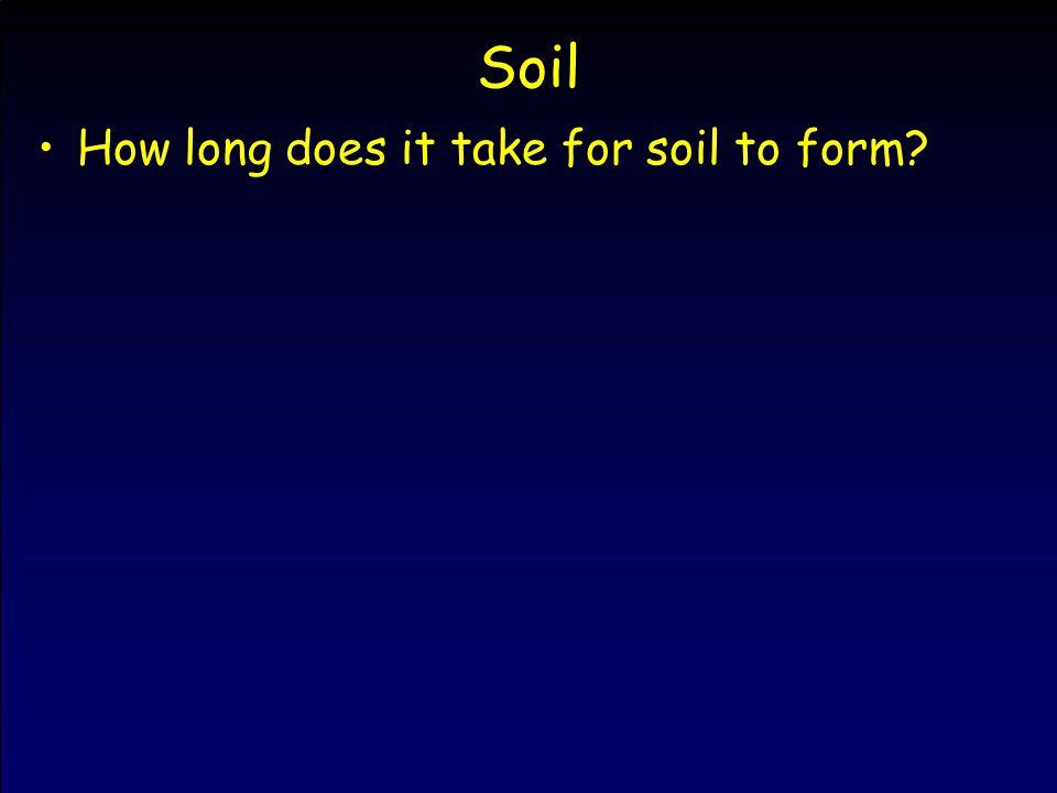 Human impacts on soils: erosion TypeTons soil eroded% rain that runs off Bare soil41 tons/hectare30%