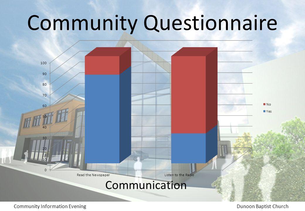 Community Information EveningDunoon Baptist Church Community Questionnaire Communication